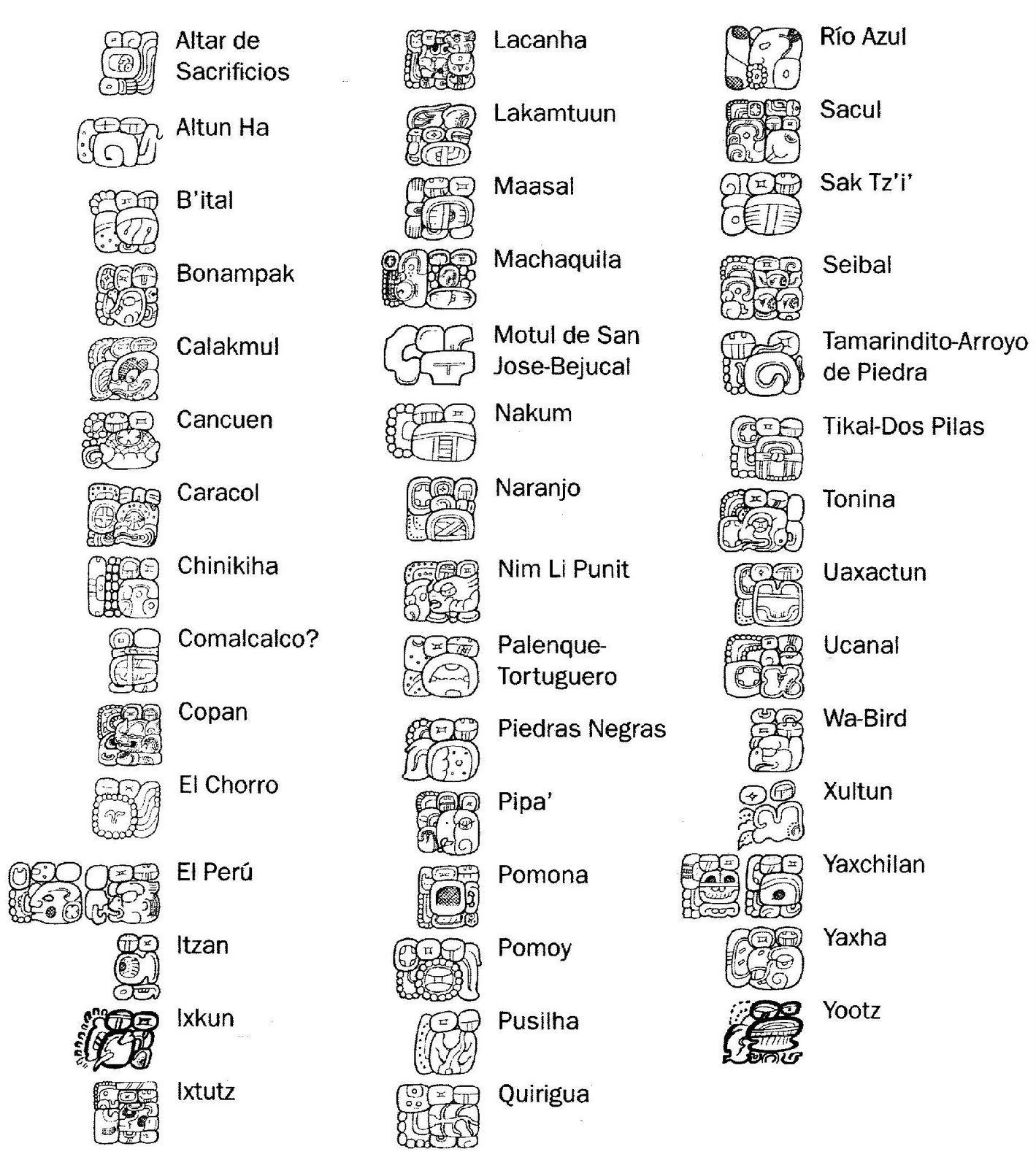 Los Glifos Emblema Mayas