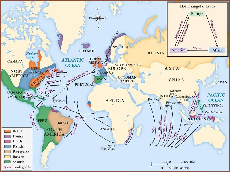 The Triangle Trade In The 18th Century Modern World History