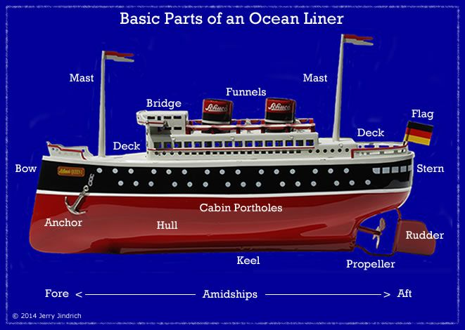 Children In Primary Grades Can Learn About The Basic Parts Of An Ocean Liner With This Diagram