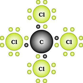 enlace quimico ejemplos - Buscar con Google Education ideas - new tabla periodica nombre y simbolos de los elementos