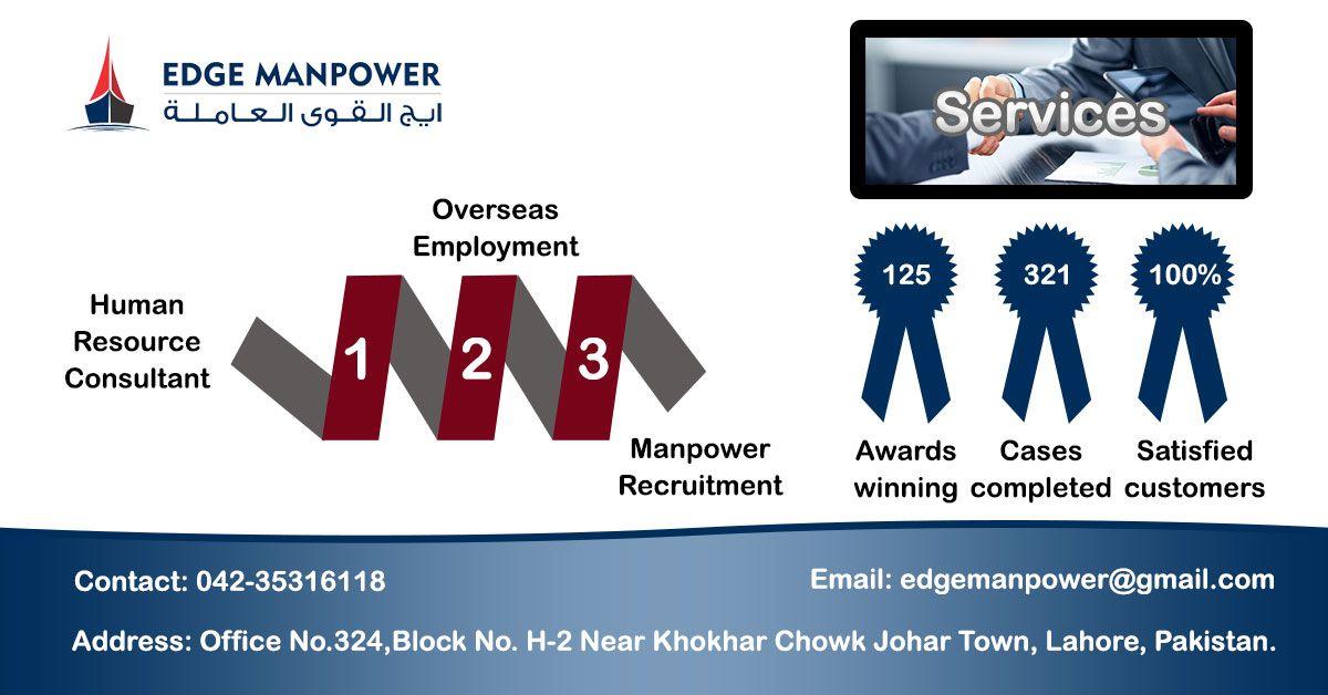 Gulf human resource consultant overseas employment uae