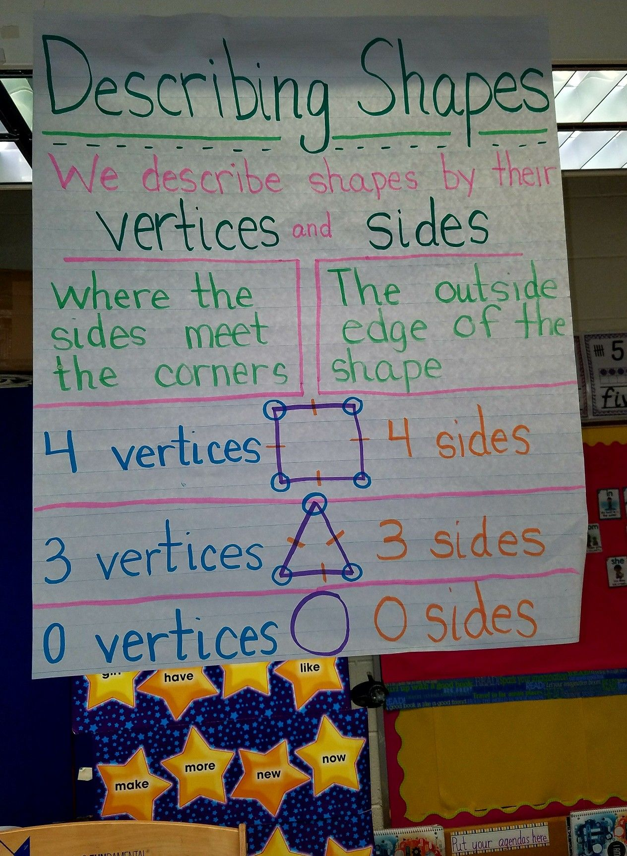 First Grade Intro To Describing Shapes Defines Vertices