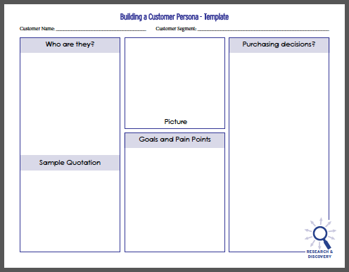 Persona Template | Customer Persona Template User Market Research Pinterest