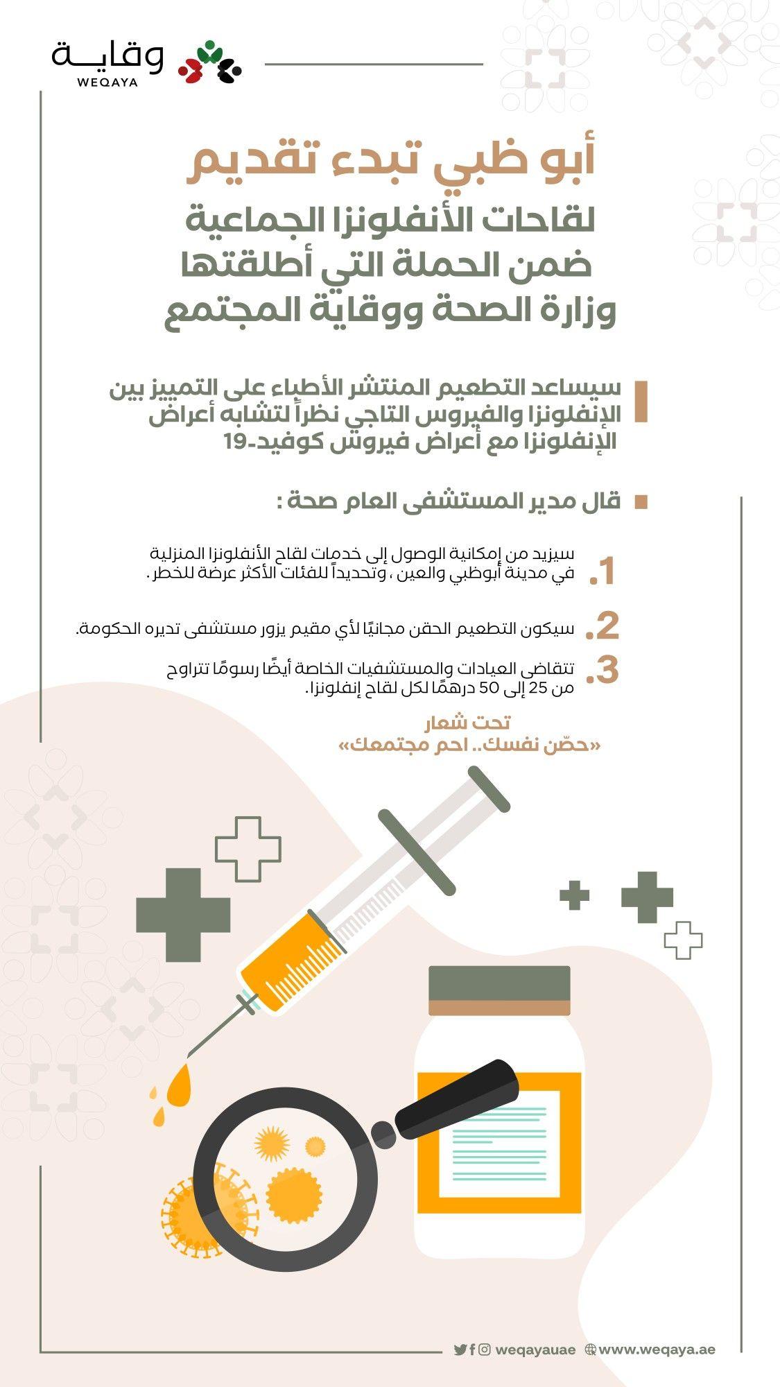 صحة تبدأ تقديم تطعيم الإنفلونزا الموسمية في إمارة أبوظبي Alii Shopping