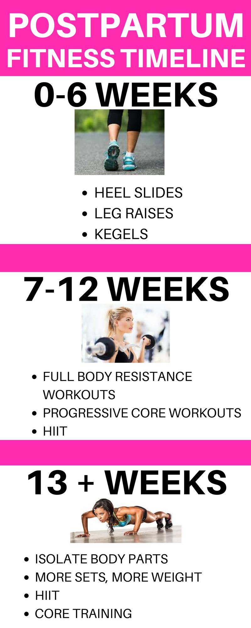after birth workout plan physic minimalistics co