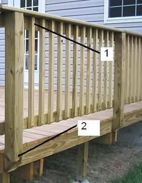 porch hand rails google search porch pinterest deck gel nder gel nder und h tten. Black Bedroom Furniture Sets. Home Design Ideas
