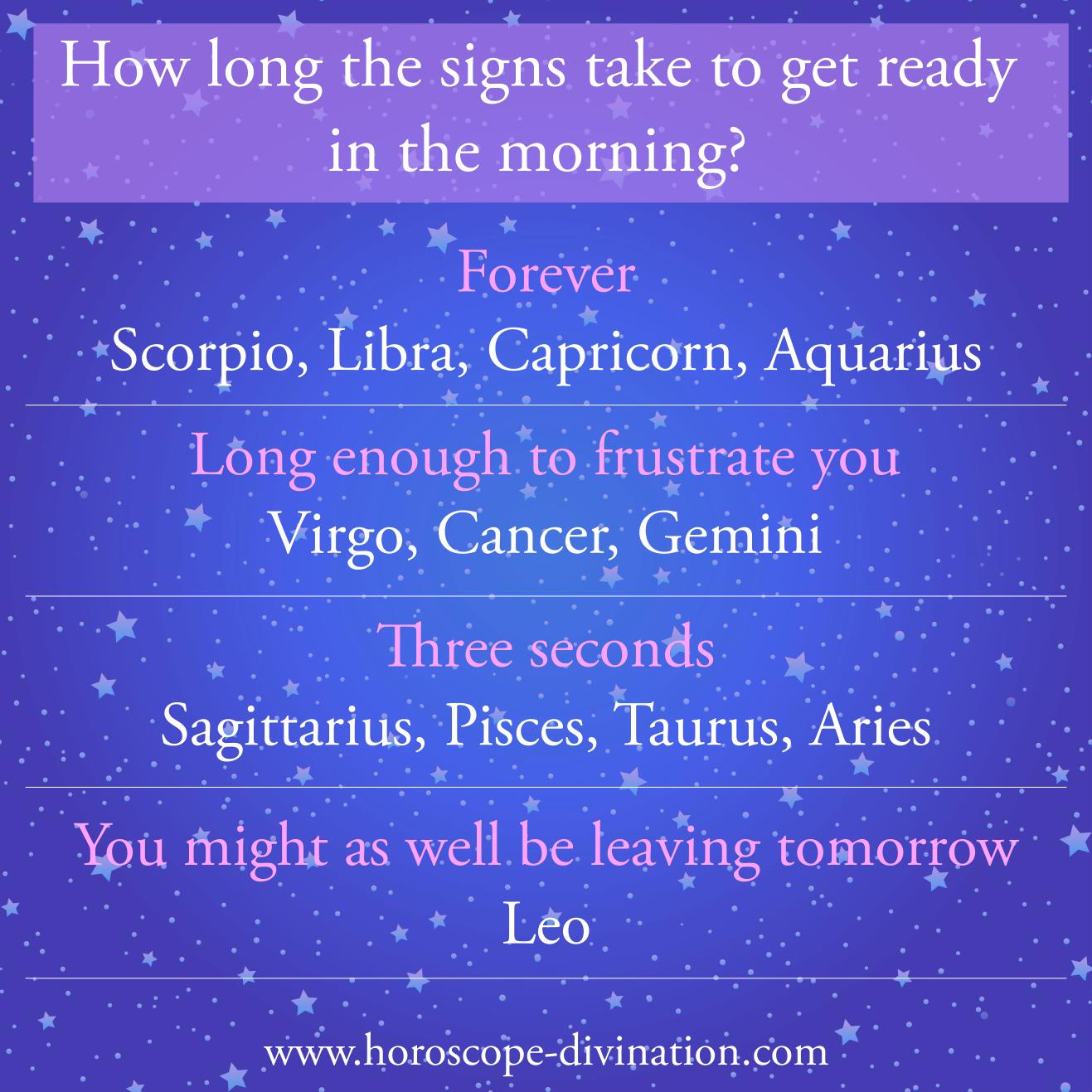 Are You Ready Zodiac Memes Zodiac Signs Funny Zodiac Signs Aquarius Zodiac Signs Pisces