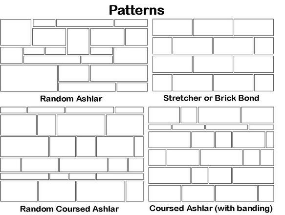 Ashlar Pattern Sizes Random Ashlar Stone Pattern Stone Cladding