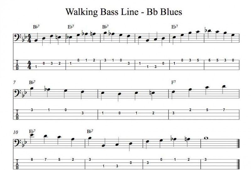 Bass Lines To Learn : learn bass guitar how to play a walking bass line in 3 steps bass music learn bass guitar ~ Hamham.info Haus und Dekorationen