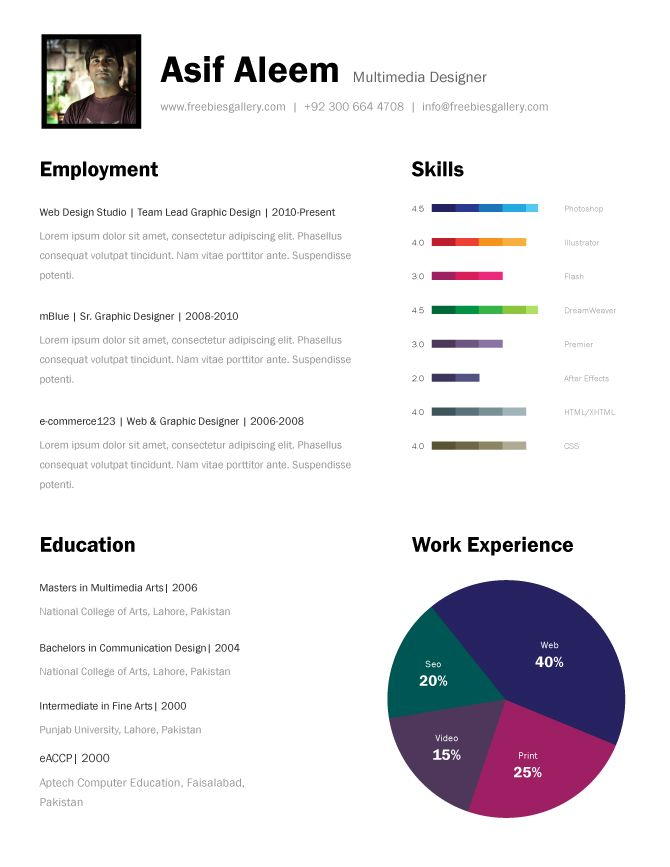 Psd One Page Resume Templates  Template Resume Layout And