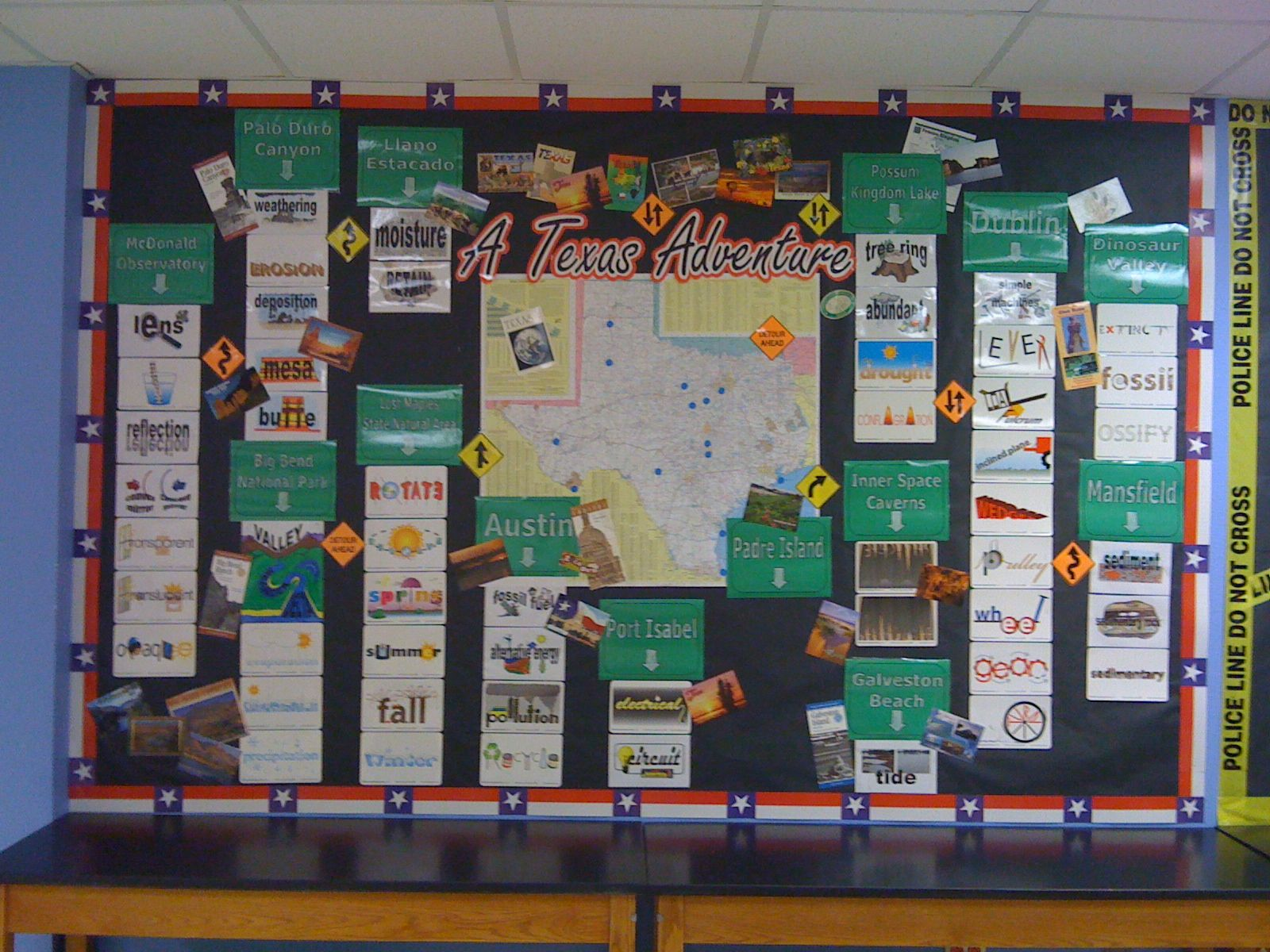 Word Wall for a Texas themed science class This would be great to