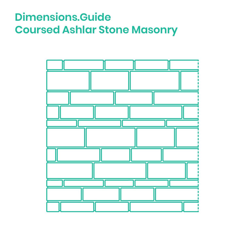 Coursed Ashlar Stone Masonry Stone Masonry Masonry Stone