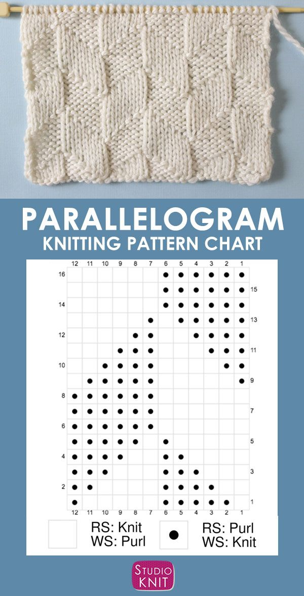 Photo of The Parallelogram Stitch Pattern creates a modern texture of interconnecting diagonal angles.