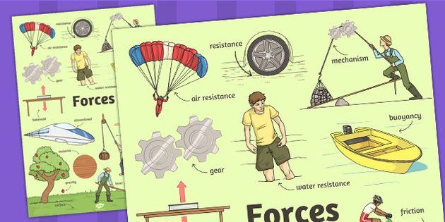 17 Best images about types of forces on Pinterest   Definitions ...