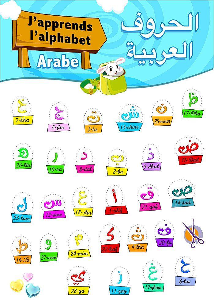 R sultat de recherche d 39 images pour lettre alphabet arabe sin a imprimer alphabet arabe - Alphabet arabe a imprimer ...