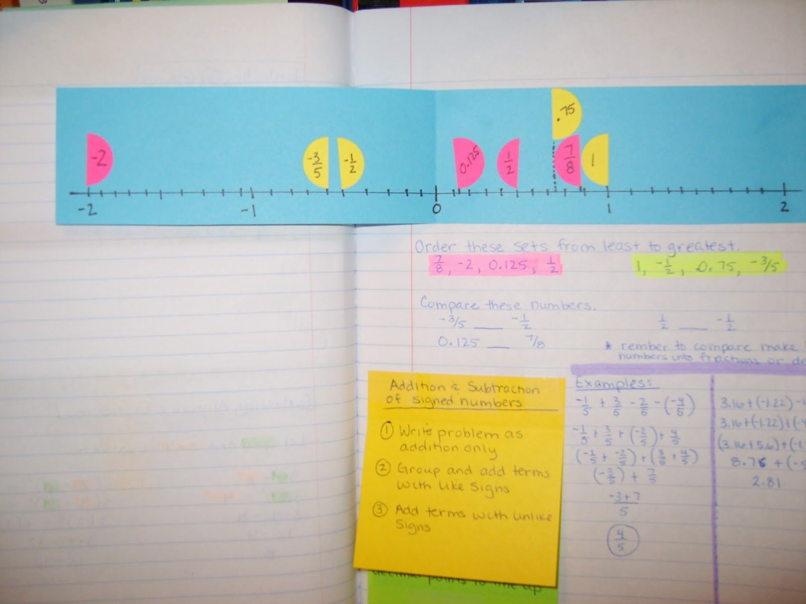 Pin By Betty Capps On School Middle School Math Math Interactive Notebook Math Lessons [ 1200 x 1600 Pixel ]