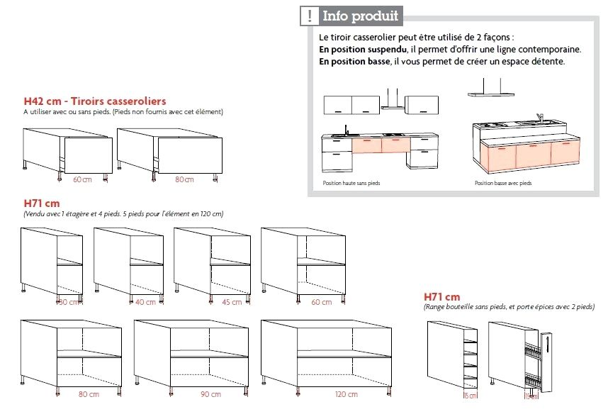dimension meuble cuisine ikea gallery