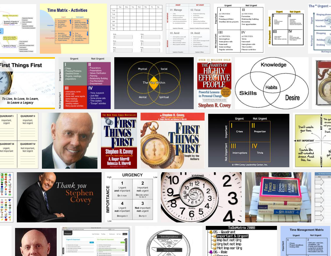 First Things First Stephen Covey Fourth Generation Time
