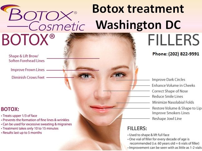 Pin By Dc Derm Docs Specializes On Botox Treatment