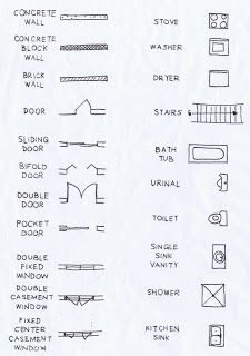 Oh Design Drawing Templates