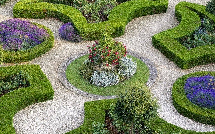 Top 20 British Garden makers British garden, Formal