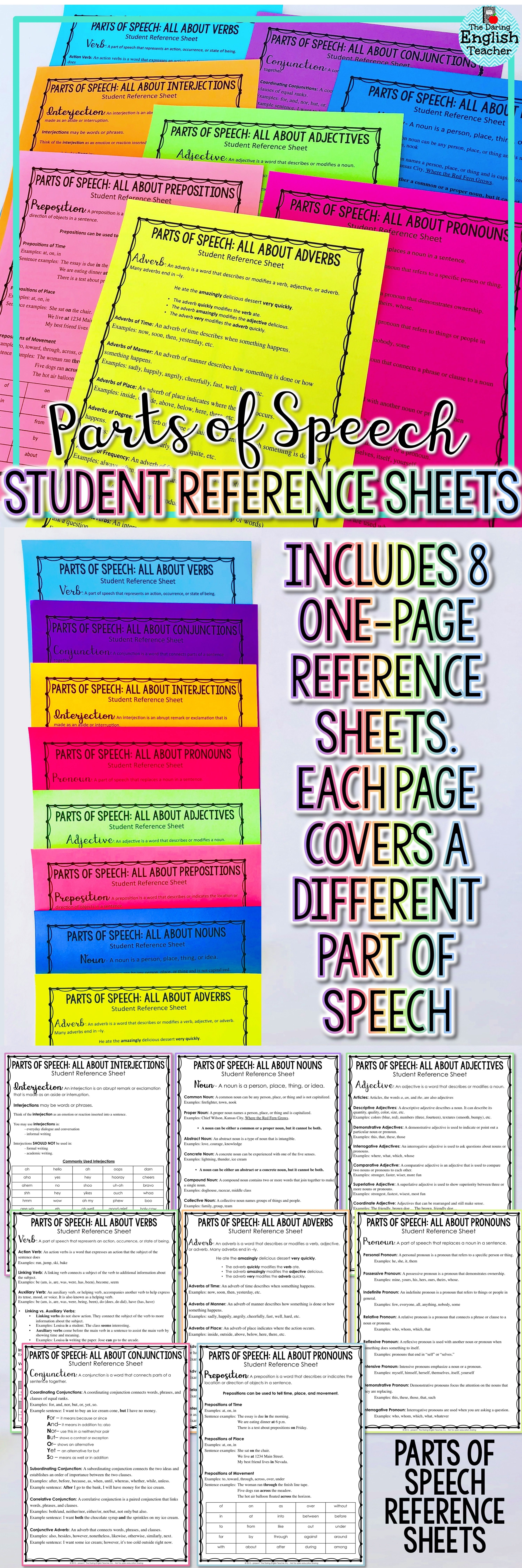 Parts Of Speech Student Reference Sheets With Images