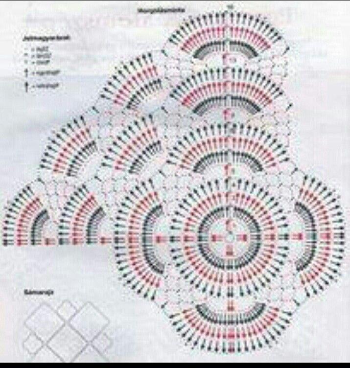 Virus pattern square / round | afghan 1 | Crochet, Crochet patterns ...