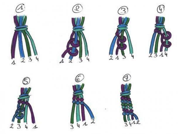 bracelet bresilien simple tutoriel technique tendance azteque 2012