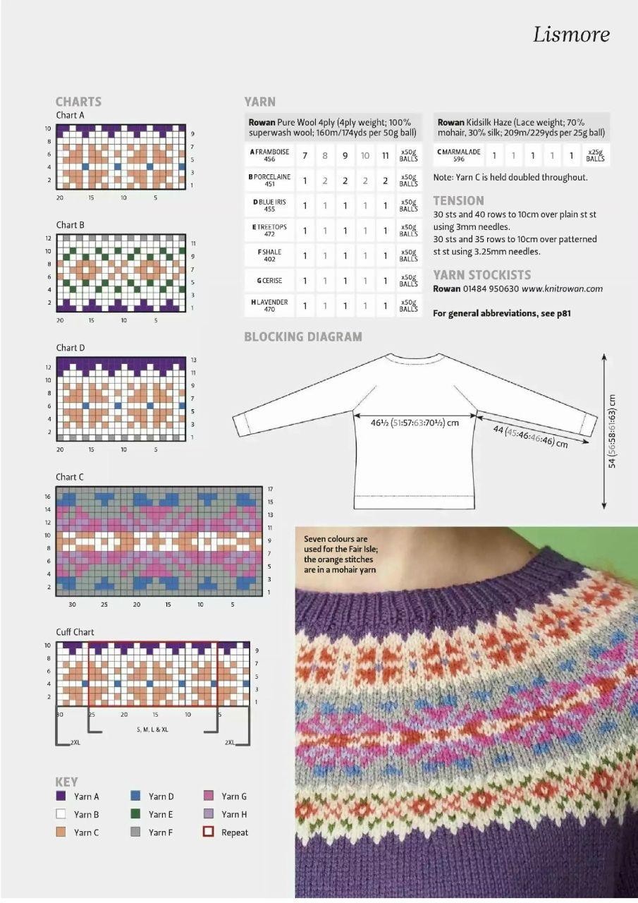 Pin de Anastas_Studio en Jacquard patterns/Жаккардовые узоры ...