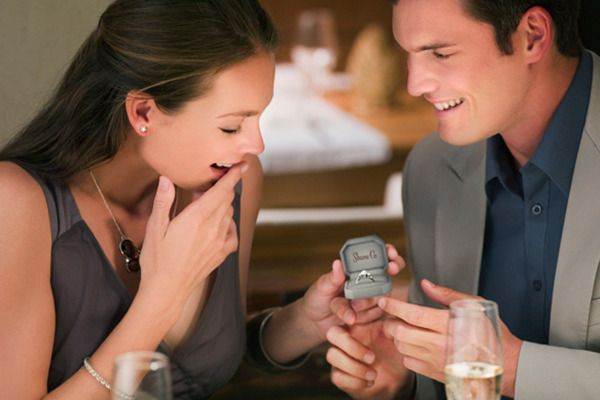 Proposal Speech Etiquette What To Say Before During And After