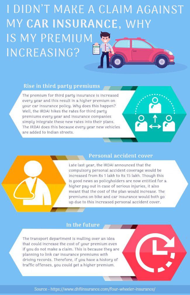 Car Insurance | Car insurance, Car insurance online, Renew ...