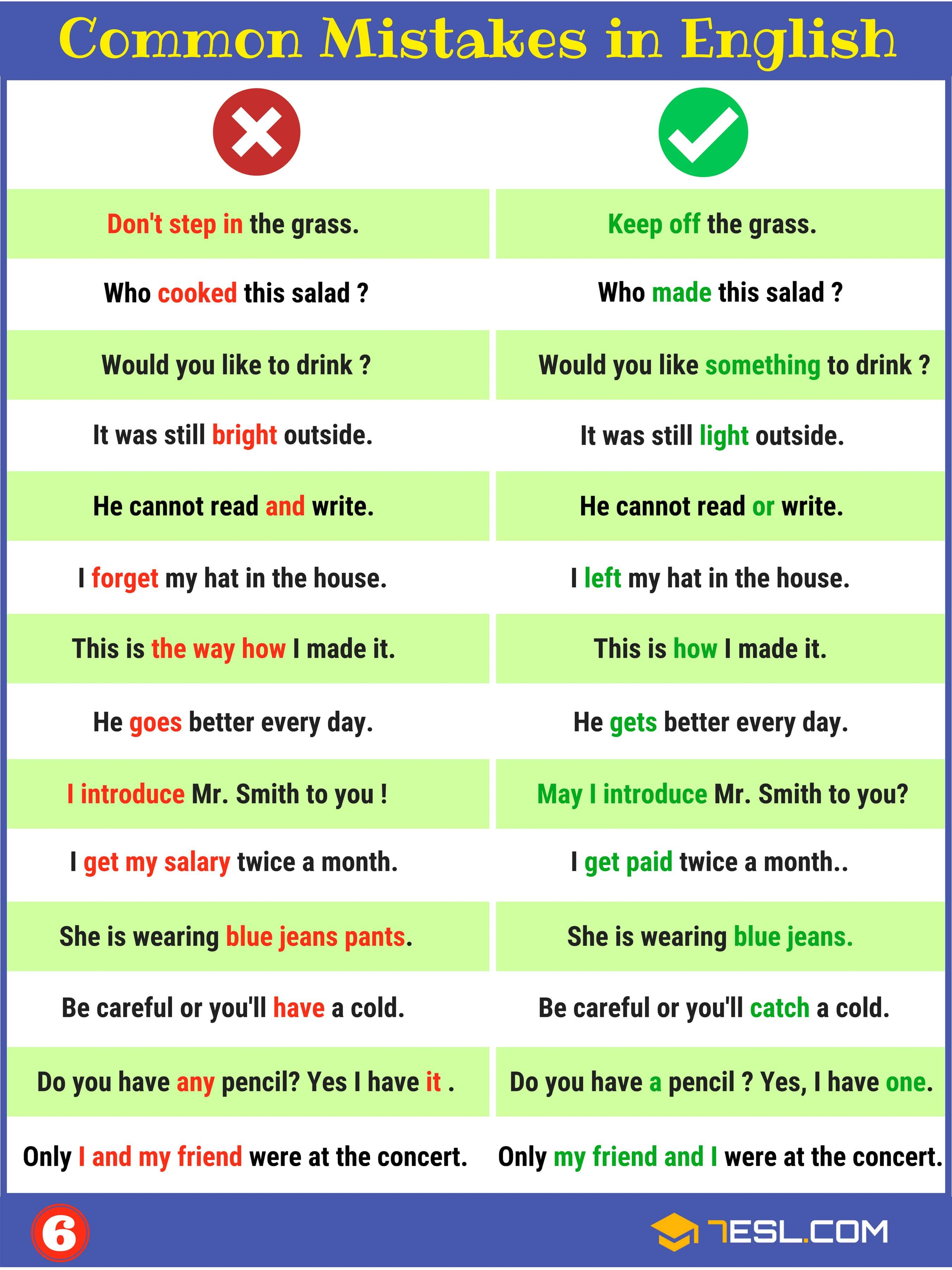 Step 2: Avoid Grammar Errors