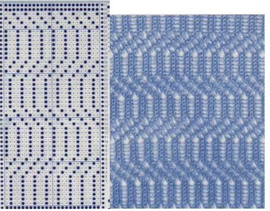 Pin von SELENMAR auf #Панчлейс # Lace Patterns Punch card ...
