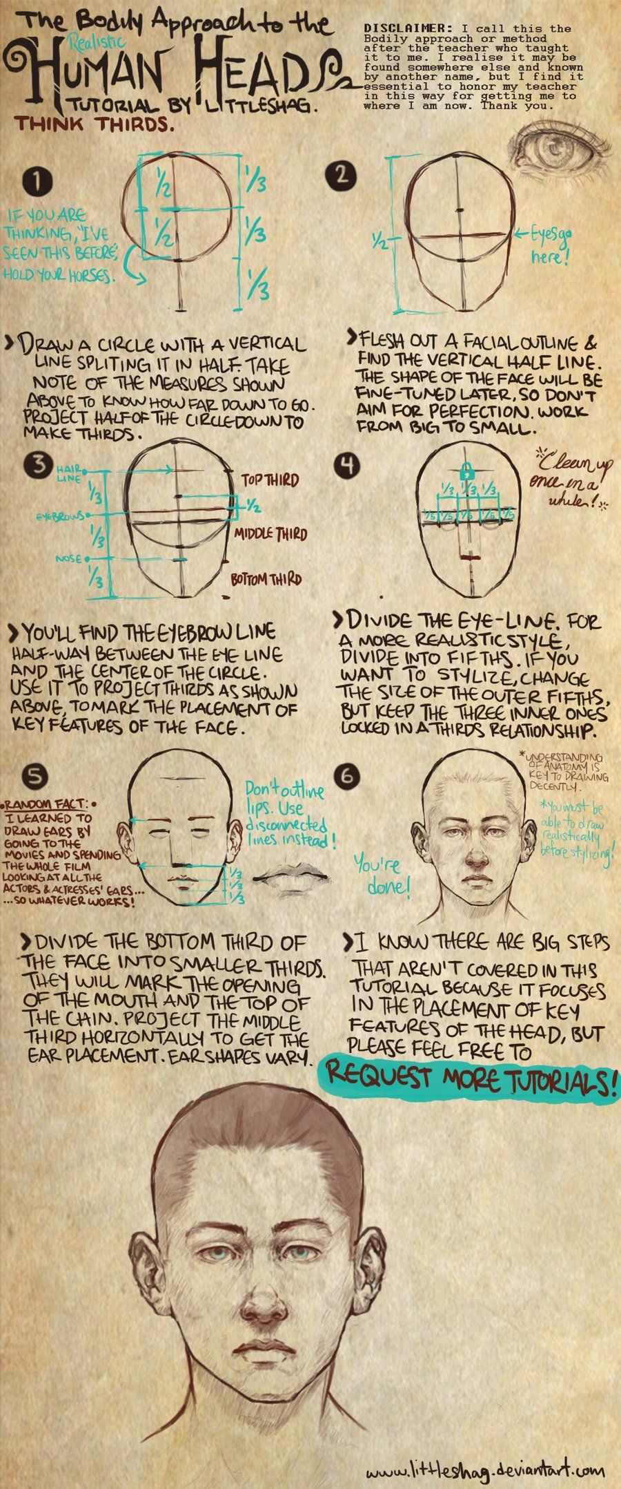 Human Head- TUTORIAL by soas95 on DeviantArt