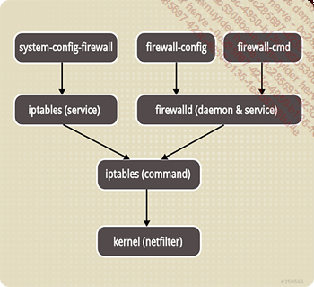 images/NEW7firewall_stack.png
