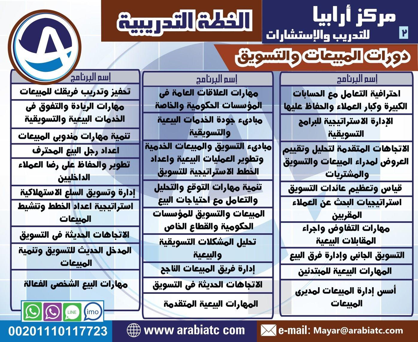يتشرف مركز ارابيا للتدريب بتقديم اقوى البرامج التدريبية في مجال دورات المبيعات والتسويق المملكة العربية السعودية الرياض جدة مكة تبو Travel Fun Fun Diy Decor