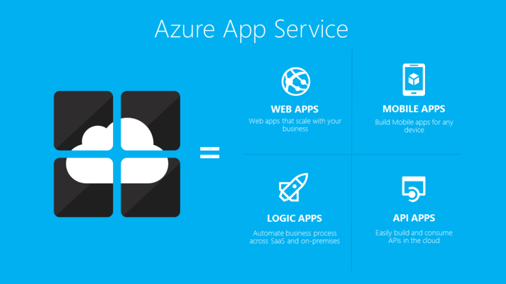 Microsoft Launches Azure App Service, A New Set Of Tools
