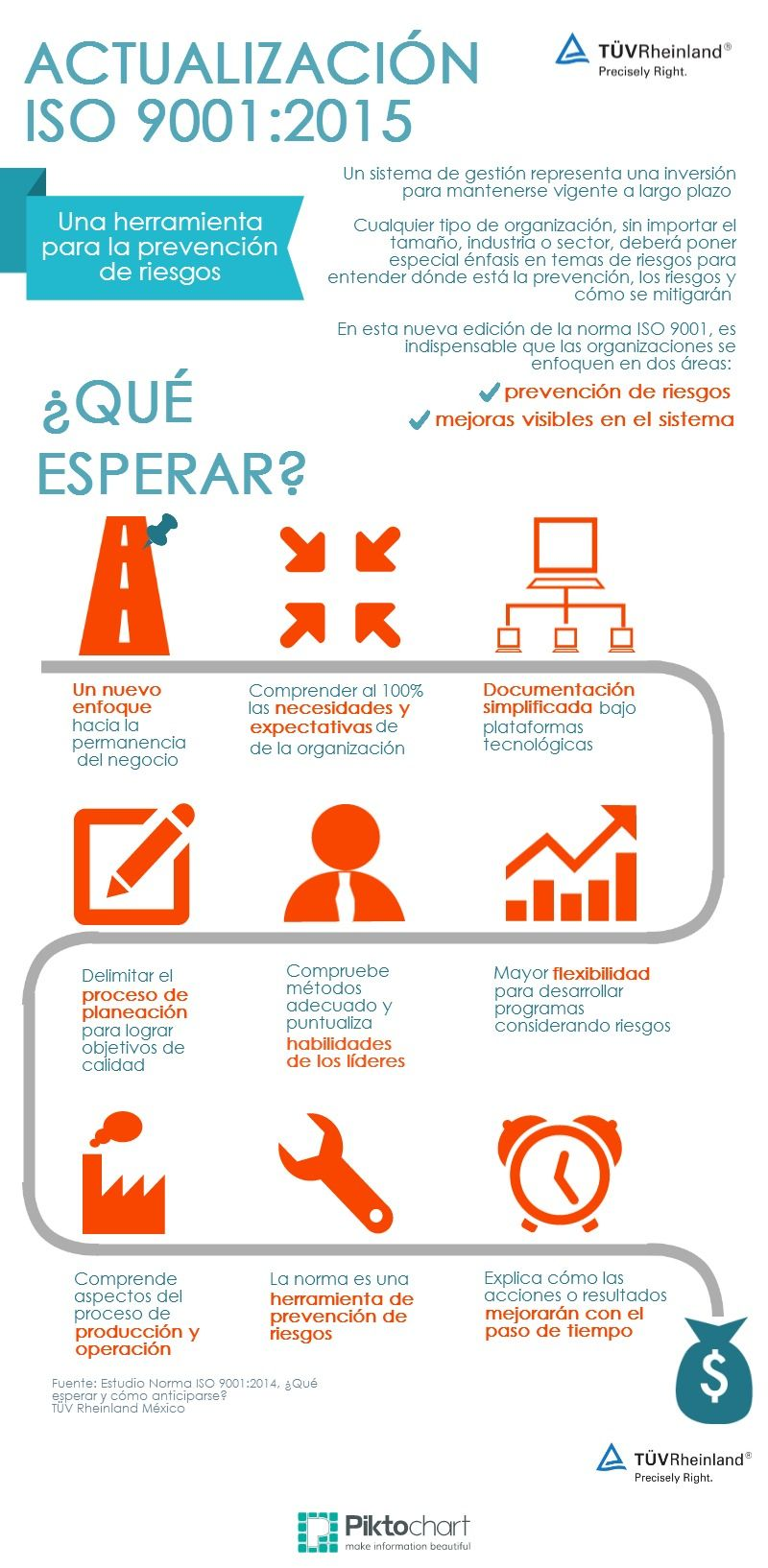 ISO 9001 Revision - infographic | Ing. Industrial | Pinterest ...