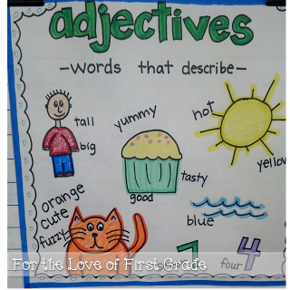 Adjectives Anchor Chart And Activities Anchors Away Pinterest