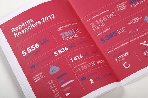 rff rapport annuel