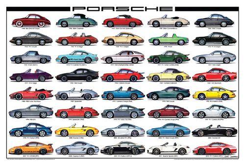 Porsche History 1948 2012 Porsche Porsche Cars Porsche Sports Car
