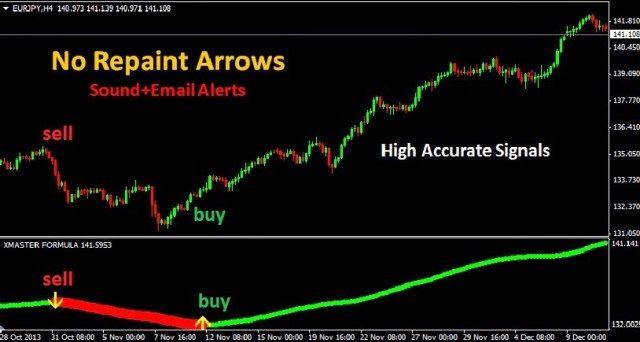 Xmaster Formula Forex Trading Accounting Arrow