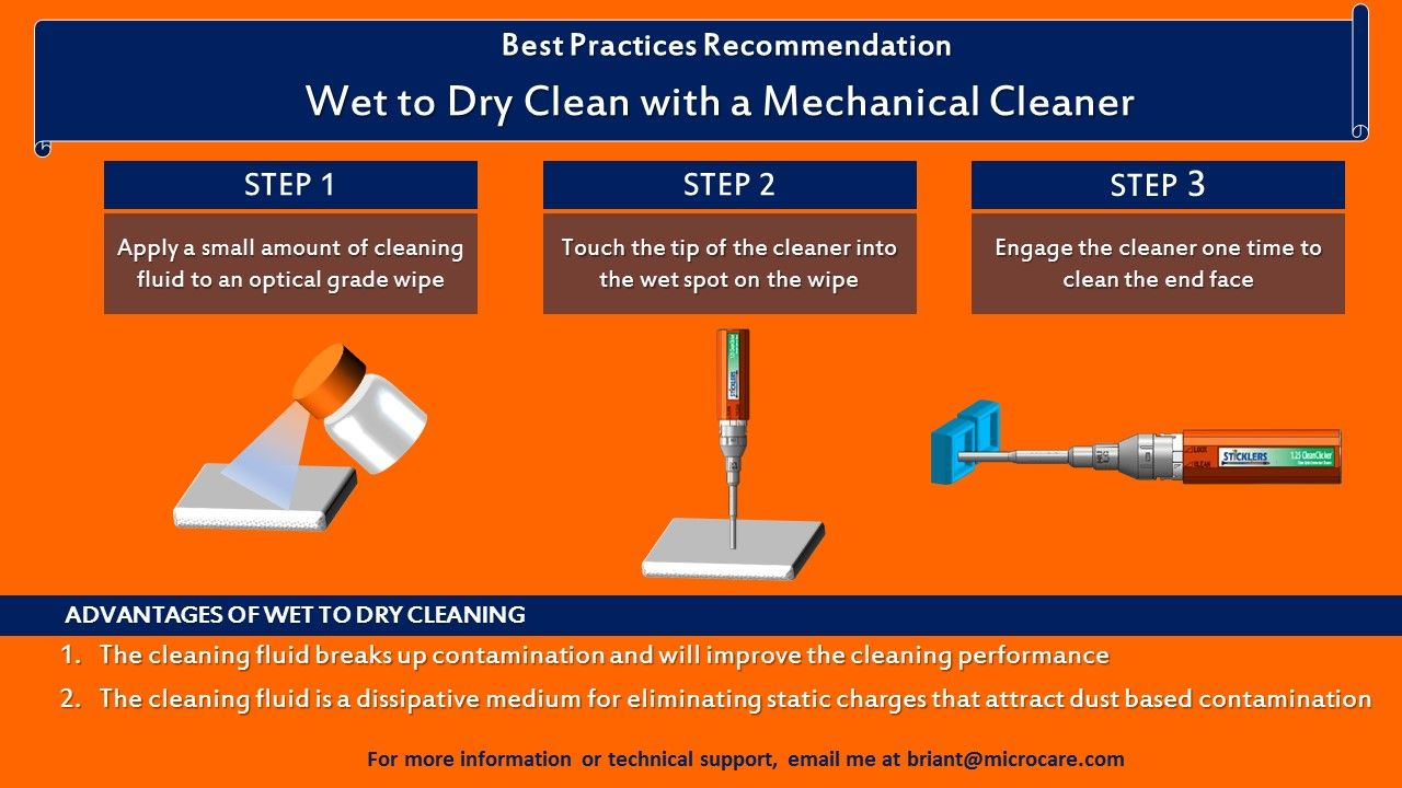 A Graphic Sharing A Simple And Easy To Use 3 Step Process That Will Significantly Improving The Cleaning Perfor Fiber Optic Connectors Fibre Optics Fiber Optic