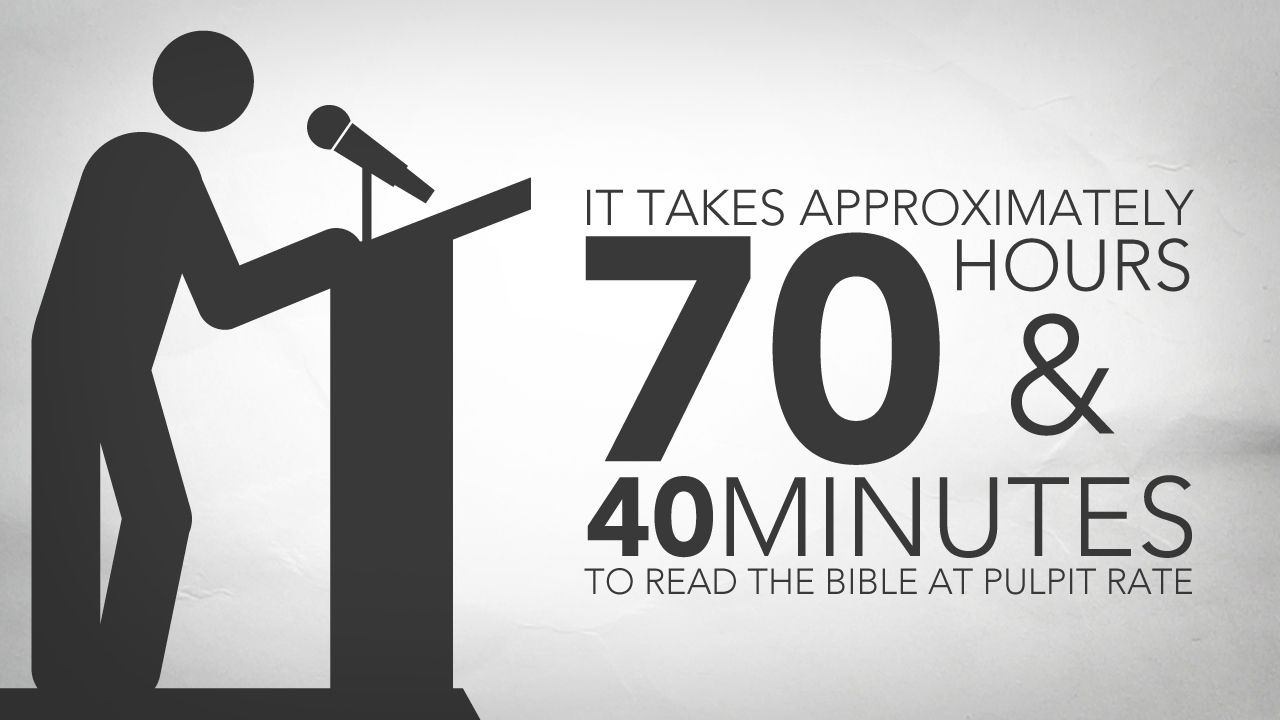 How long does it take to read the Bible through ...