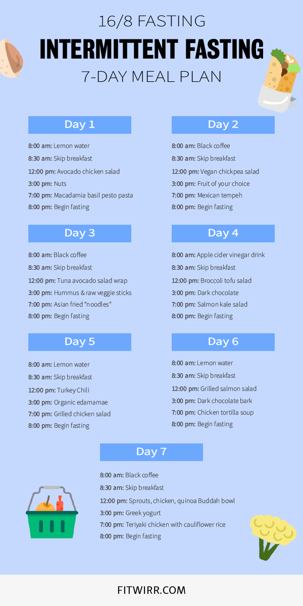 16 8 Intermittent Fasting Schedule And Meal Plan Fitwirr Intermittent Fasting Diet Fasting Diet Diet Loss