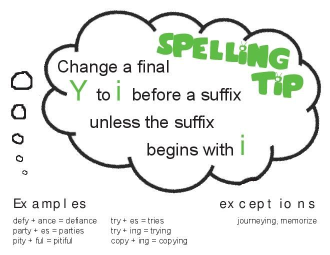 Teacherlingo 000 Spelling Rules Change A Final Y To I 1