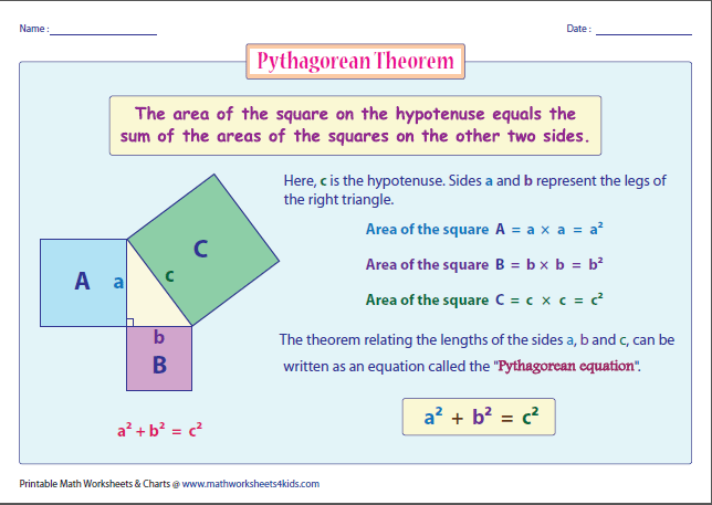 pythagorean theorem chart geometry worksheets pythagorean theorem. Black Bedroom Furniture Sets. Home Design Ideas