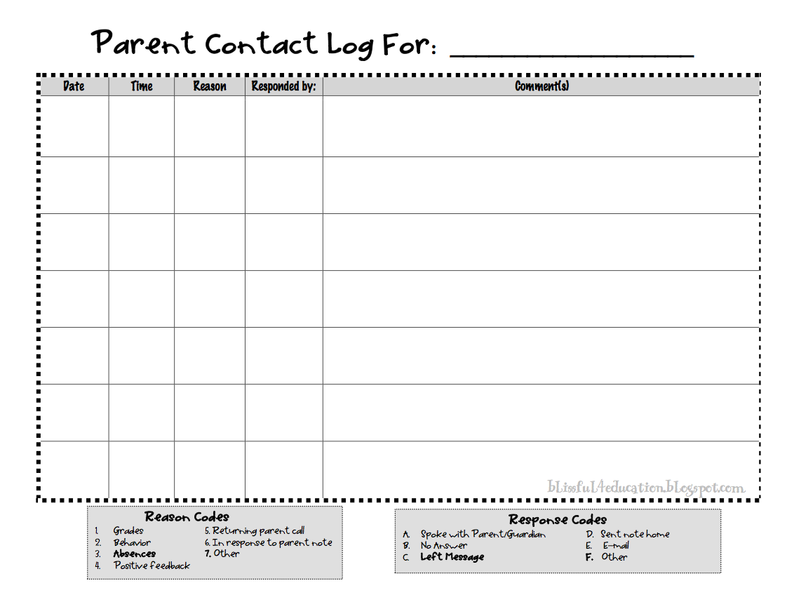 Parent Communication Log  TeacherParent Relationships