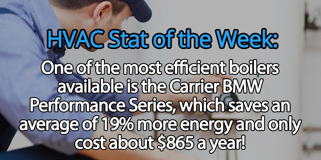 A big trend in the hvac market is the surge in demand for