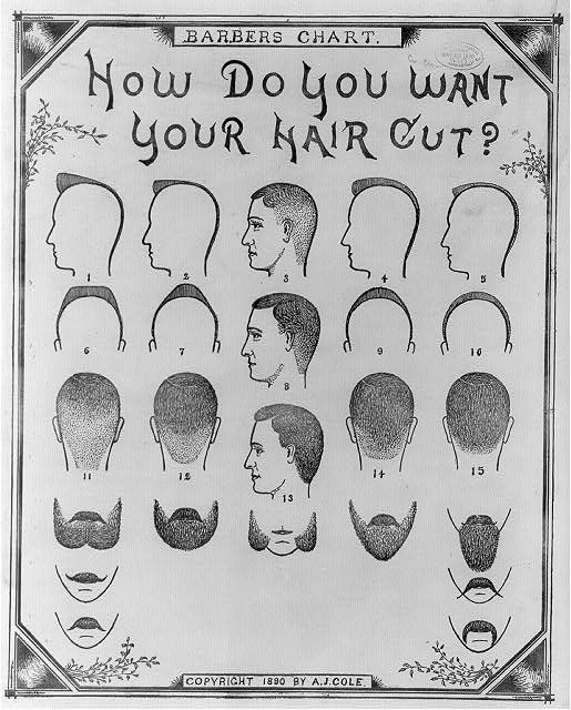 Mens Hair Chart Dated May 29 1890 Credit Library Of Congress